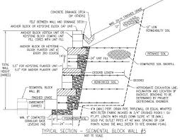 Small Picture Segmental Retaining Wall Design Foundation Engineering