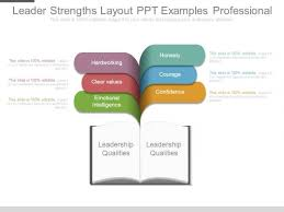Leader Strengths Layout Ppt Examples Professional Powerpoint Templates