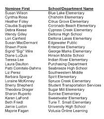 Achievement Awards For Elementary Students Superintendents Outstanding Achievement Award