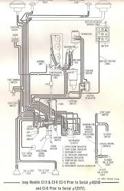 cj2a wiring harness cj2a image wiring diagram 1947 cj2a wiring diagram wiring diagram schematics baudetails info on cj2a wiring harness
