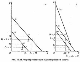В М Гальперин С М Игнатьев В И Моргунов Микроэкономика  Правильное решение получим просуммировав по вертикали две кривые спроса d1 и d2 и получив d Пересечение кривой d с горизонтальной линией