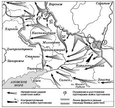 Проверочная работа по истории России за полугодие для класса  Великой Отечественной войны и выполните задание hist xn c1ada6bq3a2b xn p1ai