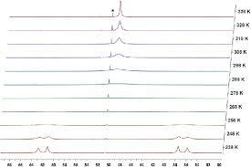 Variable Temperature 31 P 1 H Nmr Spectra Of 10 In Toluene