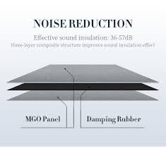 china tianjie heavy sound barrier board