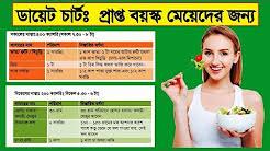 Diabetes Diet Chart Bengali