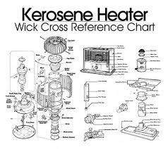 American Wick Conversion Chart Cross Reference Chart 21st Century Bbq Products