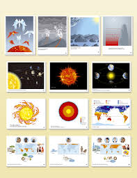Montessori Geography Charts Impressionistic Charts Functional Geography Set 1