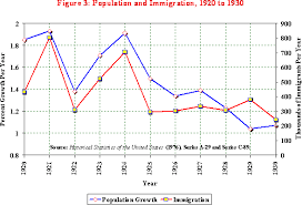 Issues Of The 1920s Cause Effect Chart The U S Economy In The 1920s