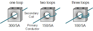 current transformer basics and the current transformer current transformer primary turns ratio