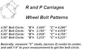 Rim Bolt Pattern Chart Measuring Bolt Size Goldenclouds Co