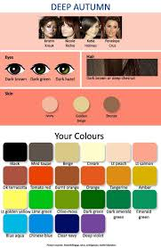African American Complexion Chart Which Hair Color Is Best For You Comparing Hair Colors
