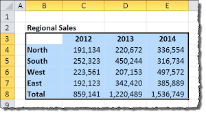 Putting Counts And Percentages On A Bar Chart In Excel How To Show Percentages In Stacked Bar And Column Charts In