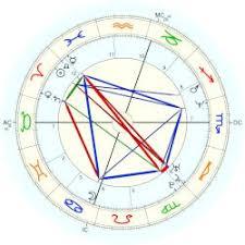 Carey Mariah Astro Databank