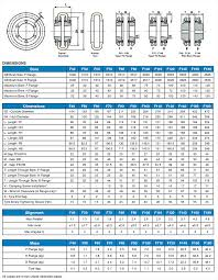 Standard Coupling Size Chart Tyre Couplings Chain And Drives Wa And Nsw