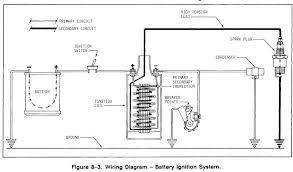 k301 wiring diagram reading online wiring diagram guide • k301 wiring diagram wiring diagram data rh 20 5 1 reisen fuer meister de k301 blade kohler k301 wiring diagram