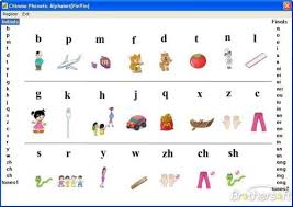 Pinyin Chart Chinese Lessons Learn Chinese Chinese Pinyin