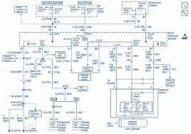 99 tahoe fuel pump wiring diagram images gmc savana 2005 how do i chevrolet tahoe wiring diagram 1999 car parts and wiring