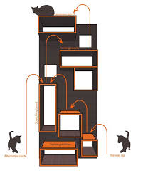 modern cat tree furniture. design cat tree exclusive scratching trees reading furniture modern o