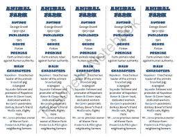 theme of animal farm essay hook   essay for you  theme of animal farm essay hook   image
