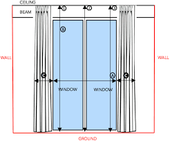 Measurement Window How To Measure To Install Blinds And Curtains The Shades Lab