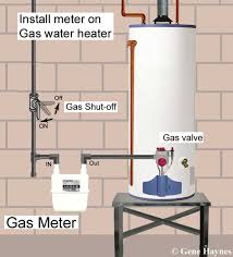 Cost Water Heater How Much Does It Cost To Run Gas Water Heater Http