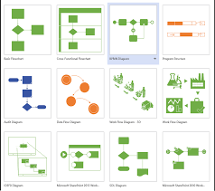Democratizing Bpm With Visio And Office 365 Business