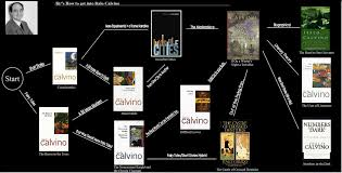 Recommended Reading Charts By Author Lit Wiki Fandom