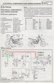 advanced electrical help wr450 no spark page 2 adventure rider how does one test for bad ground specifically the ground wire i highlighted in purple to the left of 17 ignition coil in the diagram it just ends