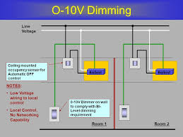 brian liebel, pe, lc afterimage s p a c e ppt download 0-10v dimming troubleshooting at 0 10v Dimming Wiring Diagram
