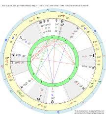 Birth Chart Jean Claude Mas Gemini Zodiac Sign Astrology