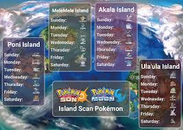 Pokemon Ultra Sun Island Scan Chart Island Scan