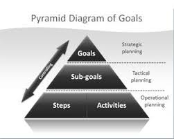 Pyramid Powerpoint Free Pyramid Powerpoint Template Diagram In 2d That Can Be Used For