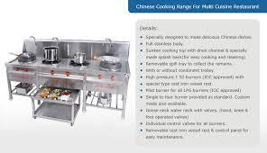 restaurant kitchen equipment list. Restaurant Kitchen Equipment List Y
