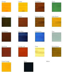 Oil Based Exterior Paint Jacobhomedecorating Co