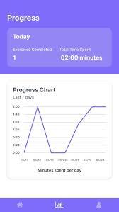 Facial Flex Progress Chart Facial Flex By Facial Concepts Inc