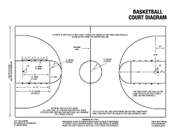 What To Buy To Make Your Own Basketball Court With Stencils
