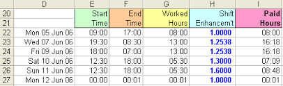 Excel And Payroll Calculations For Shifts