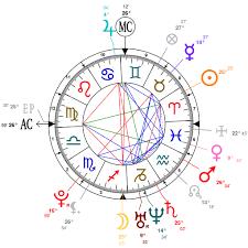 Astrology And Natal Chart Of Emma Watson Born On 1990 04 15