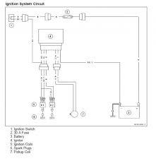 kawasaki mule ignition wiring diagram kawasaki wiring diagram for kawasaki mule 4010 the wiring diagram on kawasaki mule ignition wiring diagram