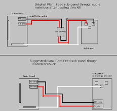 a sub panel wiring diagram free vehicle wiring diagrams \u2022 100 Amp Sub Panel Home 100 amp electrical panel wiring diagram with backfeeding a sub panel rh wisefixer net sub panel