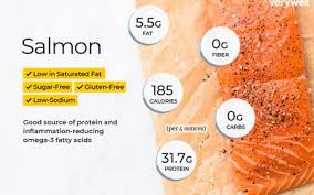 Tuna Nutrition Facts Calories Carbs And Health Benefits