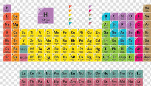 Periodic Table Illustration Periodic Table Chemical Element