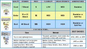 beadstuff information bead wire diameter chart