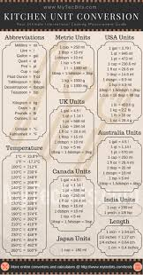 Cooking Measurement Conversion Chart My Tec Bits