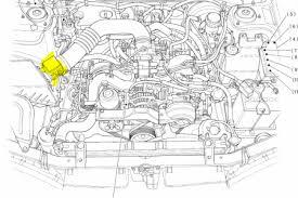 2009 subaru forester engine diagram petaluma subaru forester engine diagram on subaru forester 1998 engine diagram