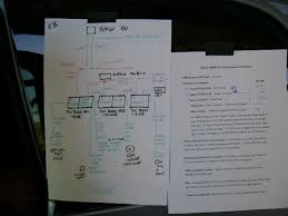audio system upgrade in x the system diagram