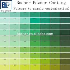 Pantone Color Chart Powder Coating Spray Paint Buy Free Sample Spray Paint Pantone Paint Product On Alibaba Com