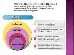 Вербальные и невербальные средства общения презентация презентация Вербальные и невербальные средства общения