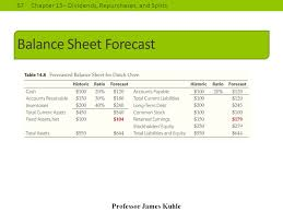 How To Forecast Balance Sheet Dividends Repurchases And Splits Ppt Download