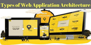 Web Applications Architectures What Are The Basic Types Of Web Application Architecture